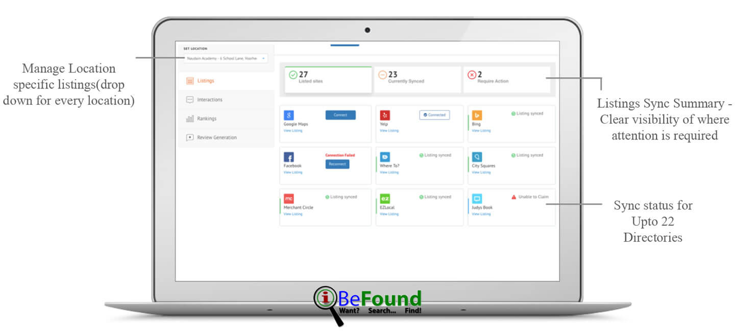 Listings Management Service Is Provided By IBeFound Digital Marketing